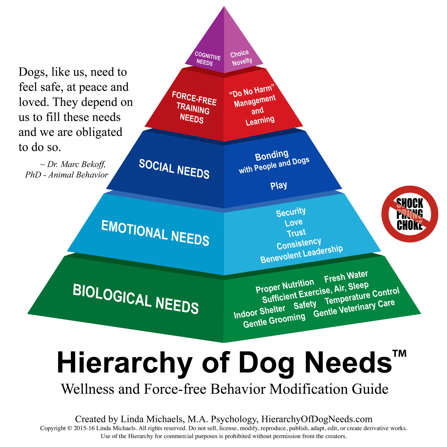 ?maslowís hierarchy of needs essay Abraham maslow's hierarchy of needs when one thinks of what families do for each other, they will most likely think of care more specifically they think of the care that a parent has for their child.